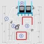Serramenti Drutex-modello iglo energy-scheda-tecnica