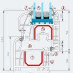 Serramenti Drutex-modello iglo5-scheda tecnica