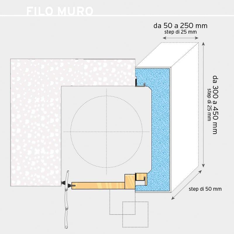 SalvaCaldo De Faveri - filo muro