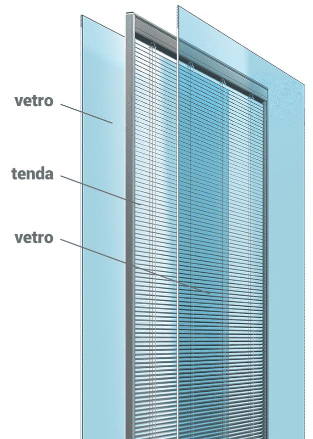 Veneziane interno vetro screenline pellini industrie - Vetri termici per finestre prezzi ...